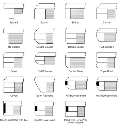 Customization Options Corian Solid Surfaces Corian